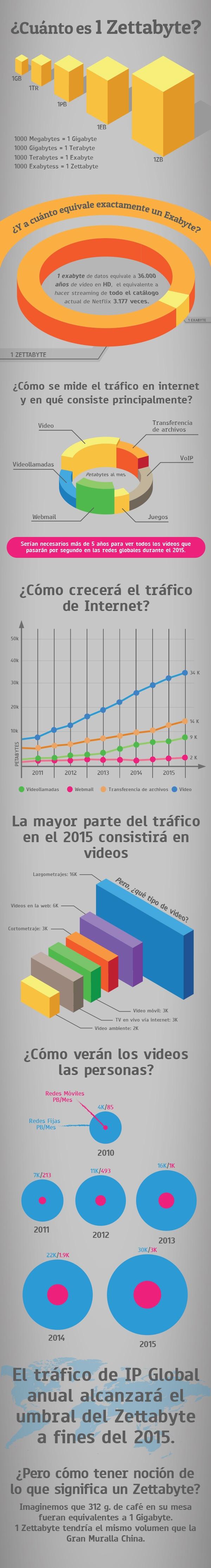 A-Internet-en-el-2015-sem-header